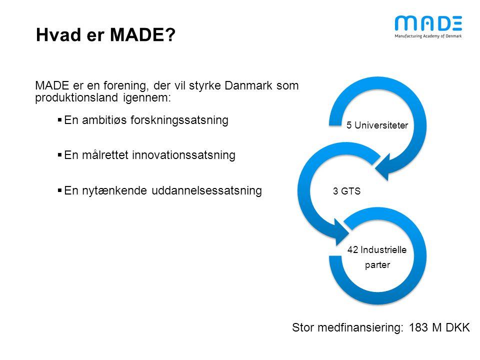 Hvad er MADE 5 Universiteter. 3 GTS. 42 Industrielle parter. MADE er en forening, der vil styrke Danmark som produktionsland igennem: