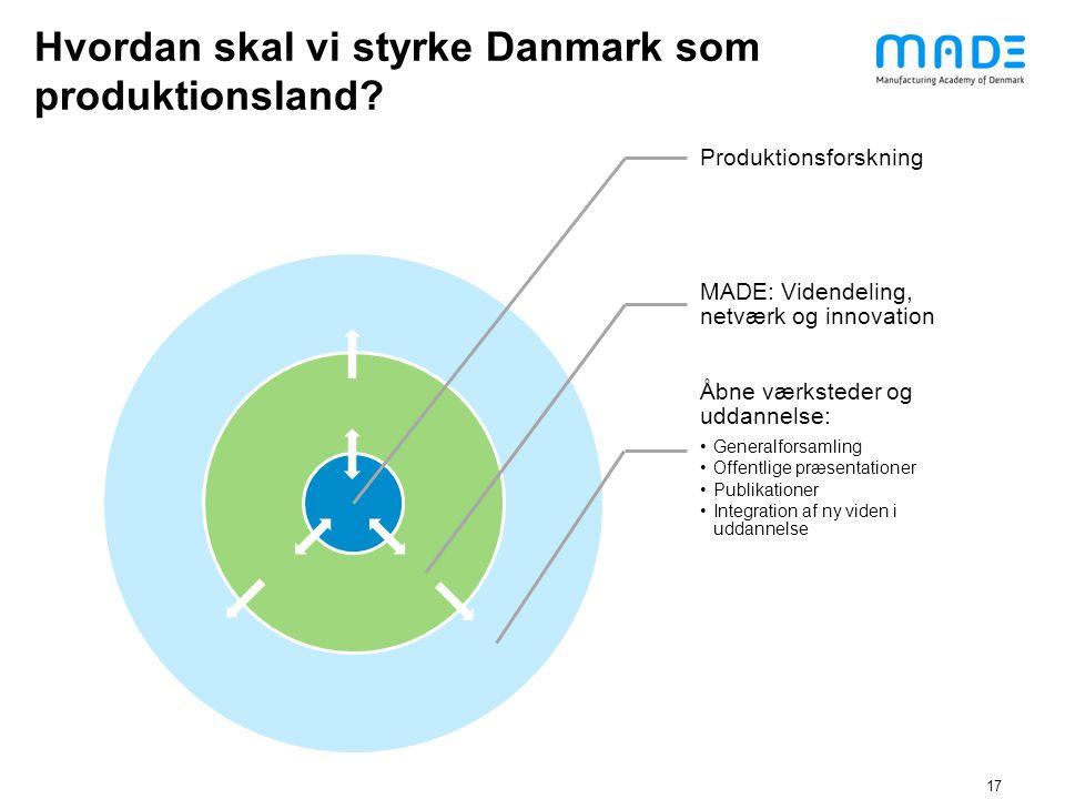 Hvordan skal vi styrke Danmark som produktionsland
