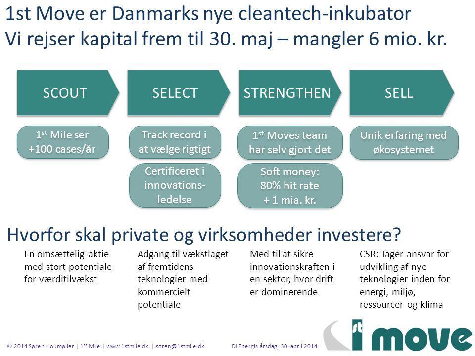 1st Move er Danmarks nye cleantech-inkubator Vi rejser kapital frem til 30. maj – mangler 6 mio. kr.