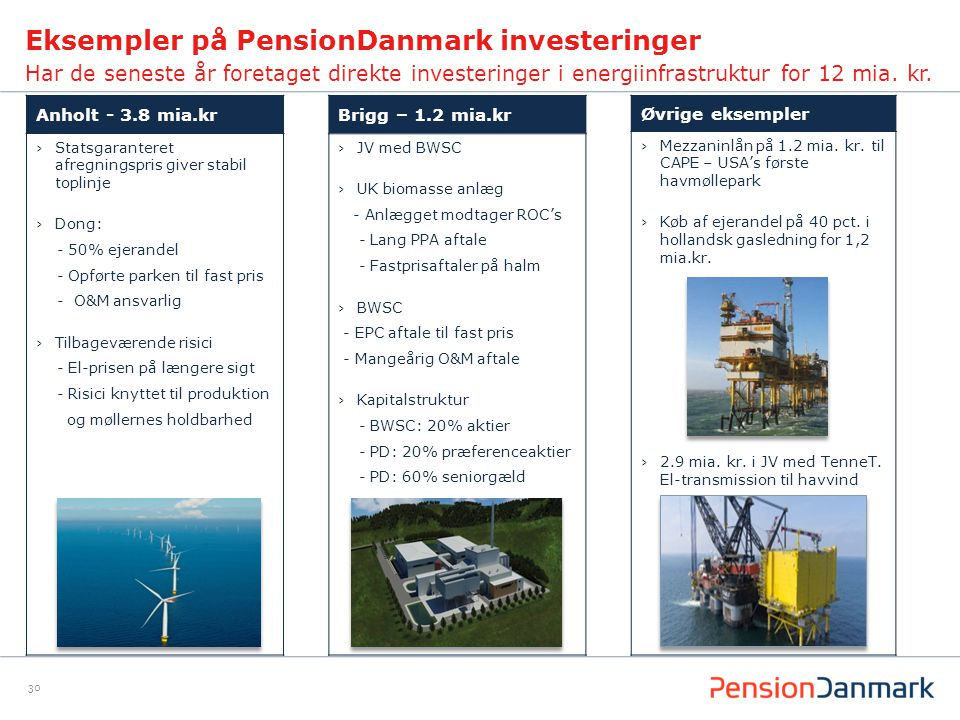 Eksempler på PensionDanmark investeringer