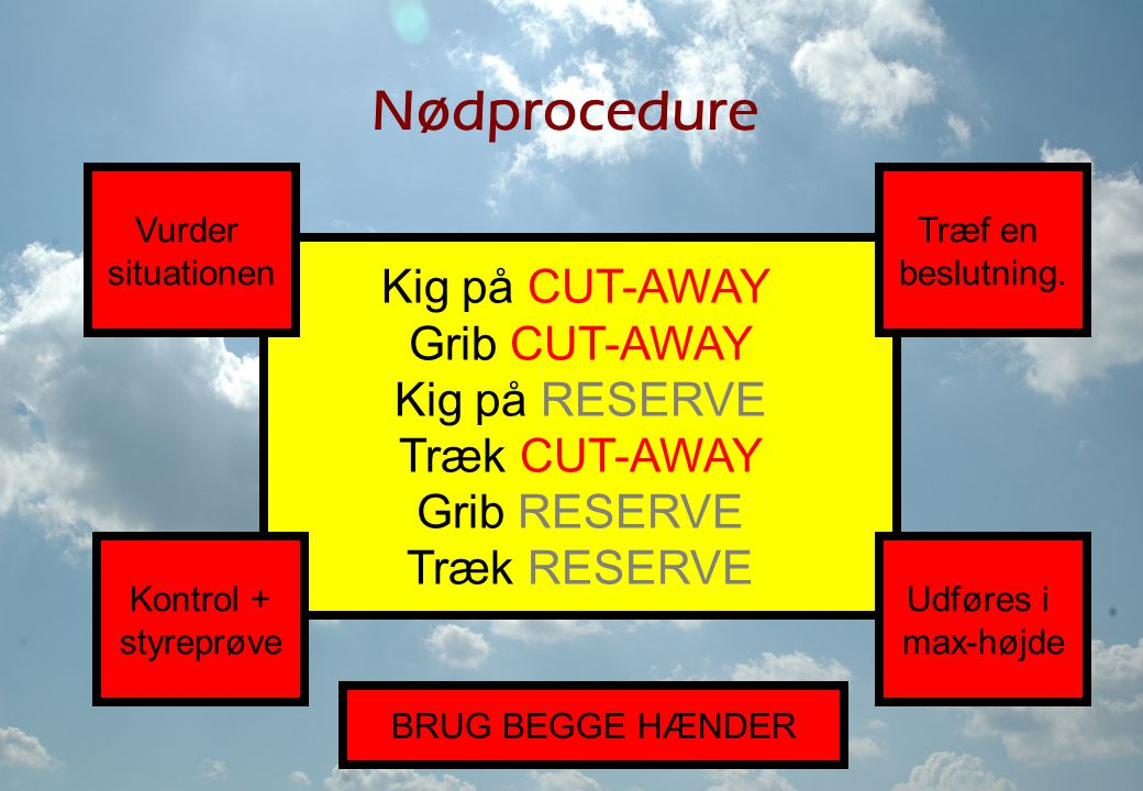 Nødprocedure Kig på CUT-AWAY Grib CUT-AWAY Kig på RESERVE