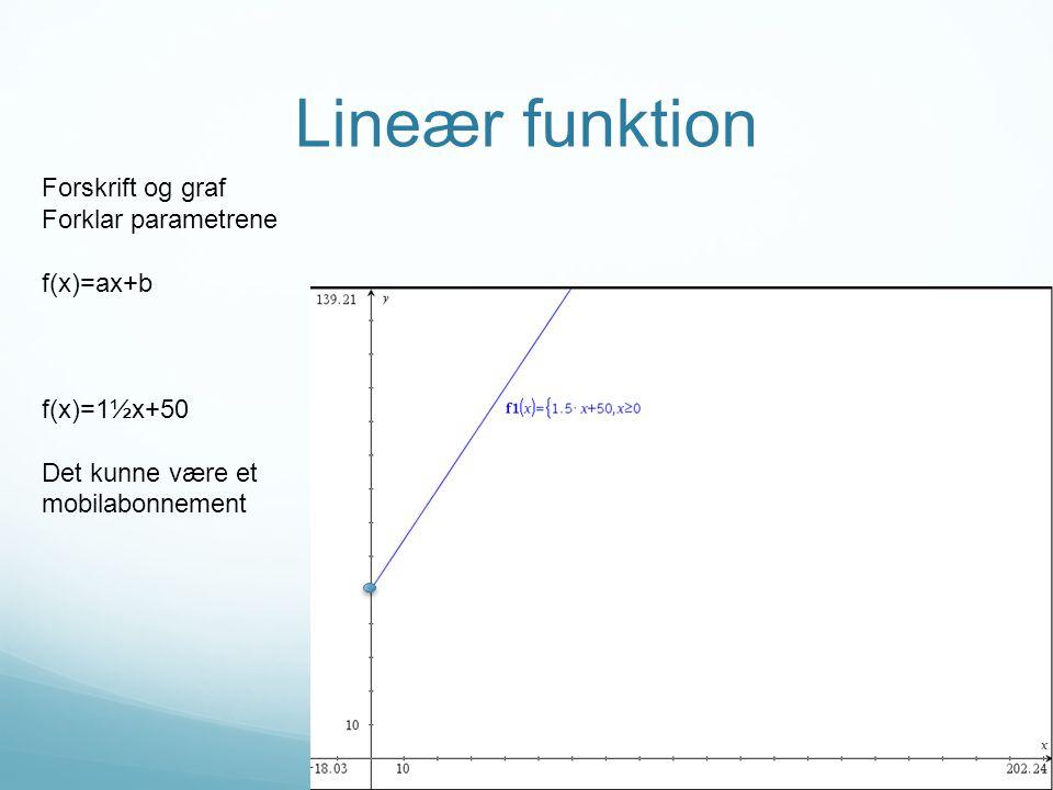 Lineær funktion Forskrift og graf Forklar parametrene f(x)=ax+b