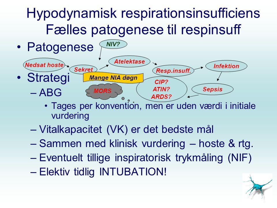 Hypodynamisk respirationsinsufficiens Fælles patogenese til respinsuff