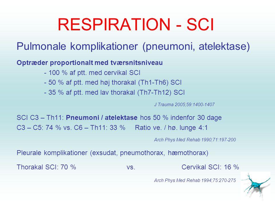 RESPIRATION - SCI Pulmonale komplikationer (pneumoni, atelektase)
