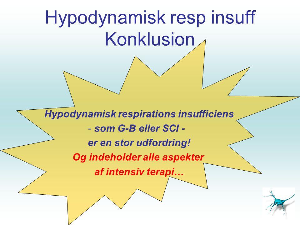 Hypodynamisk resp insuff Konklusion