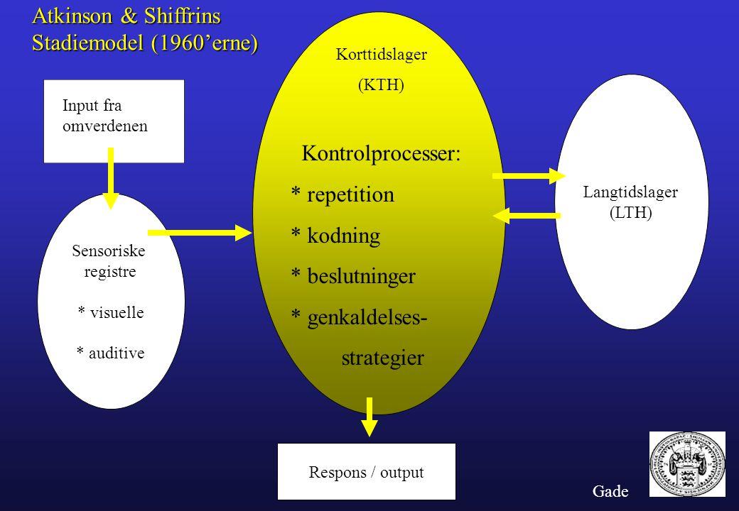 Atkinson & Shiffrins Stadiemodel (1960'erne) Kontrolprocesser: