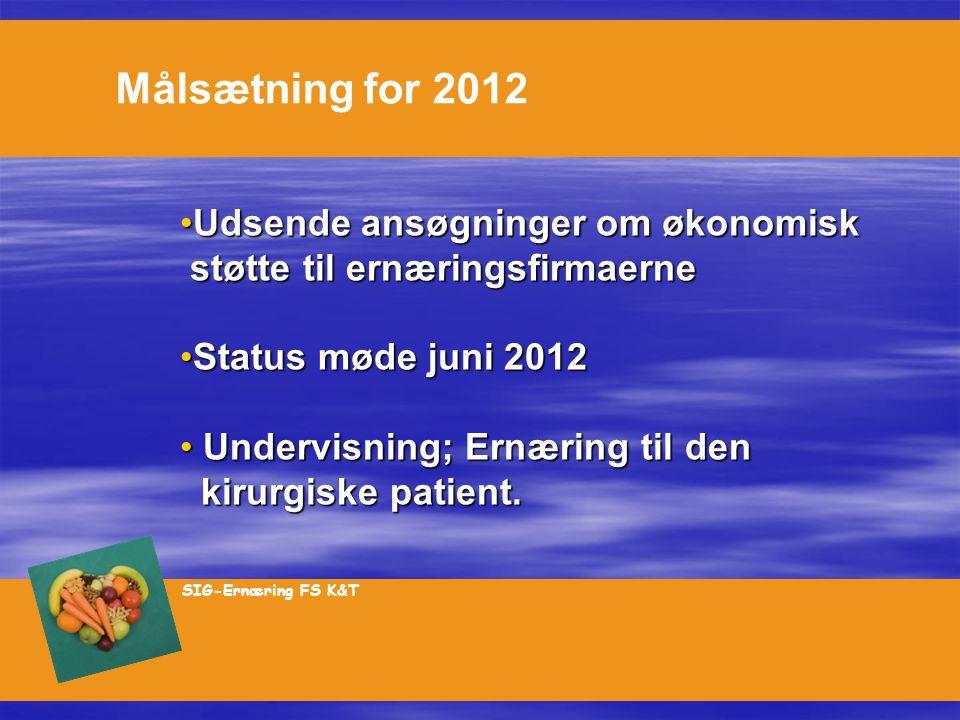 Målsætning for 2012 Udsende ansøgninger om økonomisk