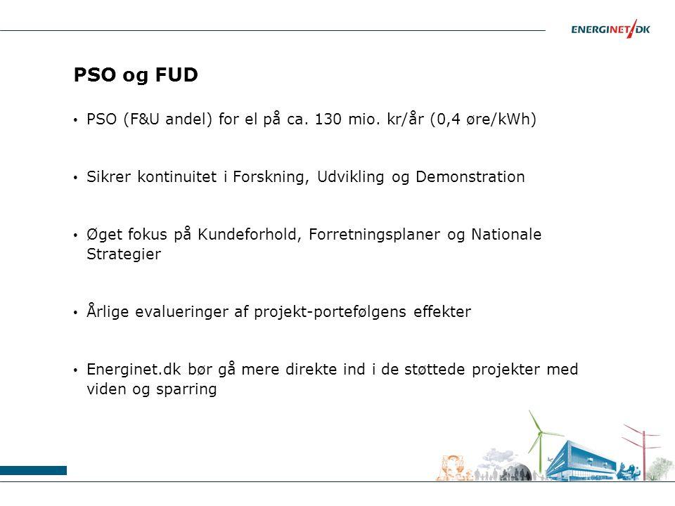PSO og FUD PSO (F&U andel) for el på ca. 130 mio. kr/år (0,4 øre/kWh)