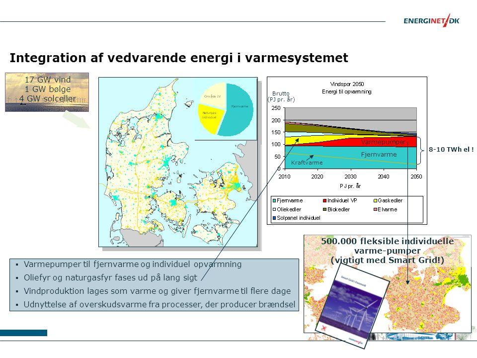 500.000 fleksible individuelle varme-pumper (vigtigt med Smart Grid!)