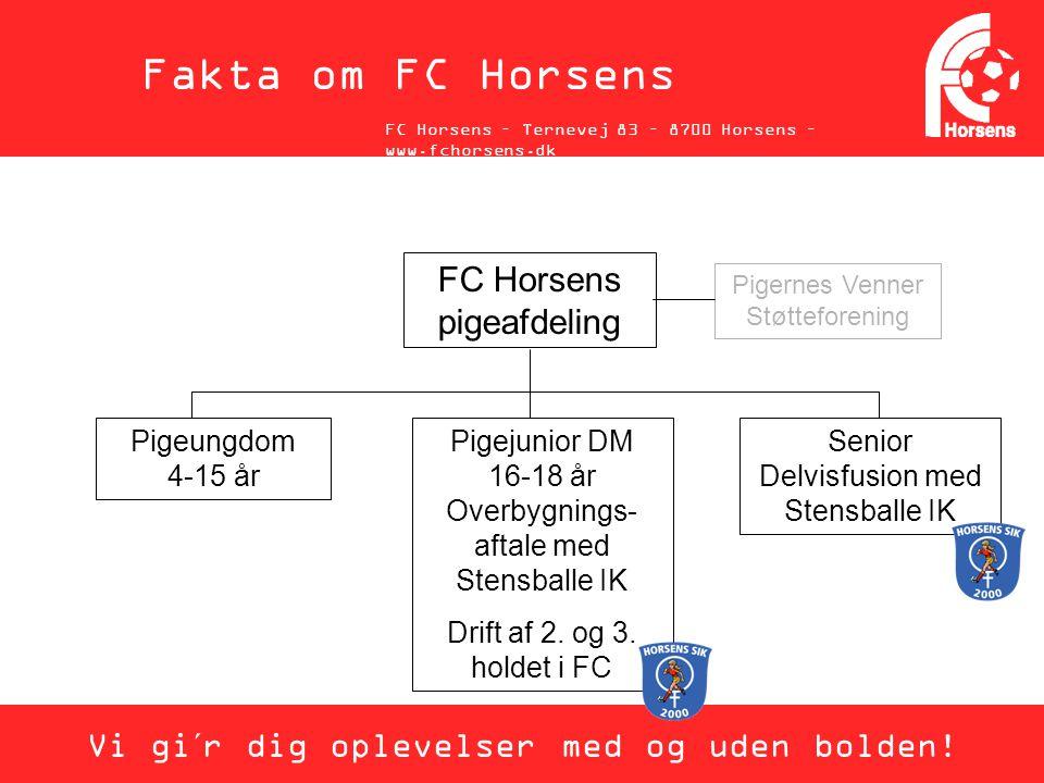Fakta om FC Horsens FC Horsens pigeafdeling