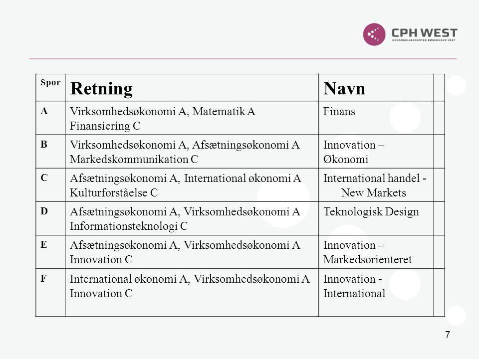 Retning Navn Virksomhedsøkonomi A, Matematik A Finansiering C Finans