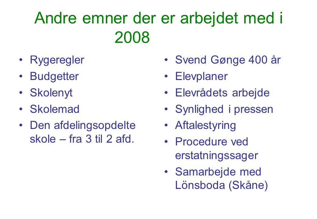 Andre emner der er arbejdet med i 2008