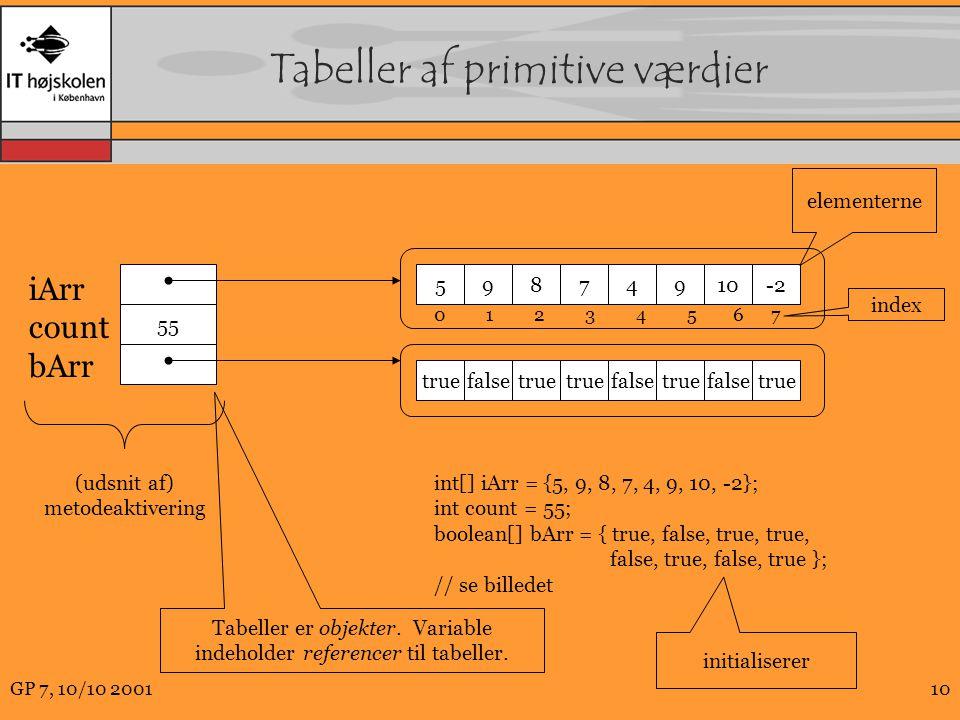 Tabeller af primitive værdier
