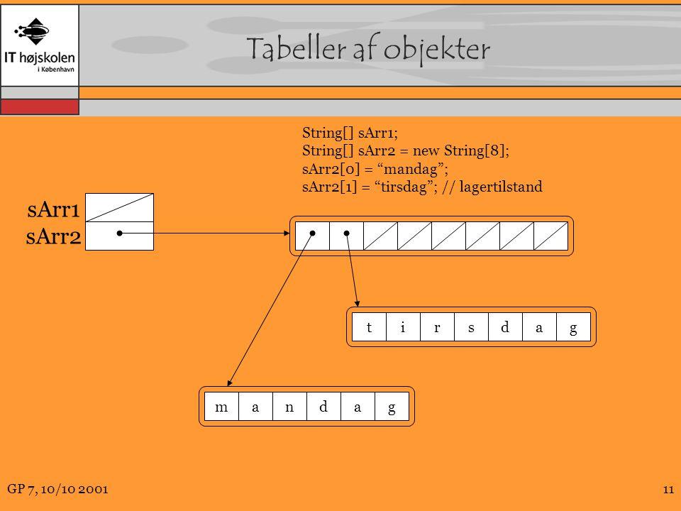 Tabeller af objekter sArr1 sArr2