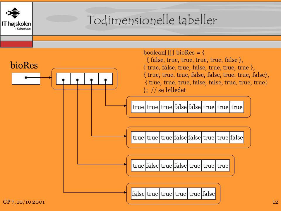 Todimensionelle tabeller