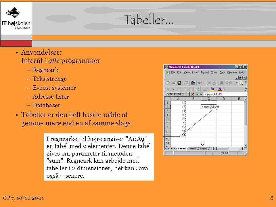 Tabeller... Anvendelser: Internt i alle programmer