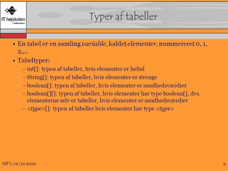 Typer af tabeller En tabel er en samling variable, kaldet elementer, nummereret 0, 1, 2,… Tabeltyper: