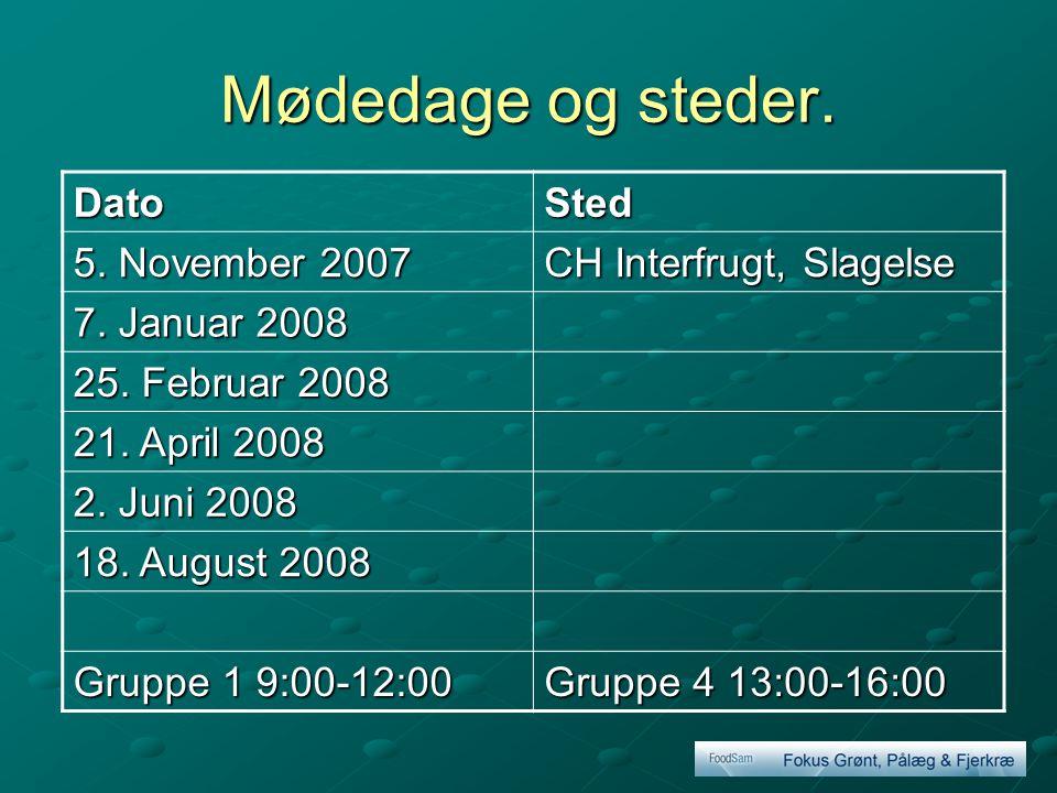 Mødedage og steder. Dato Sted 5. November 2007 CH Interfrugt, Slagelse
