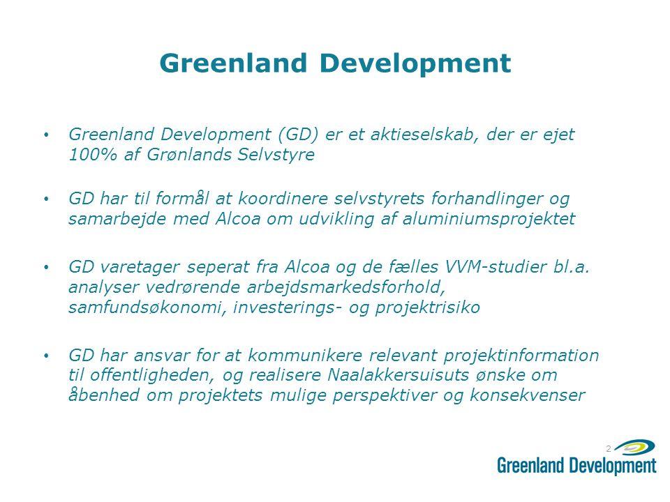 Greenland Development