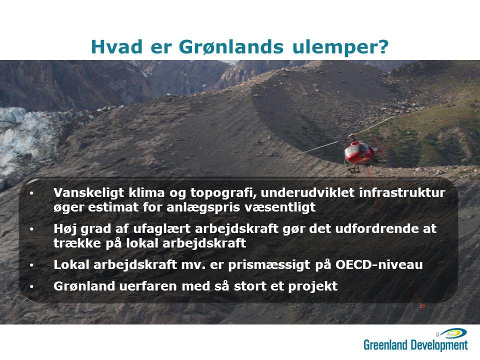 Hvad er Grønlands ulemper