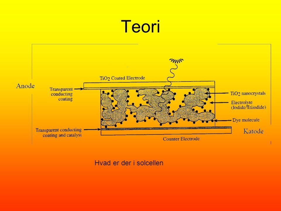 Teori Hvad er der i solcellen