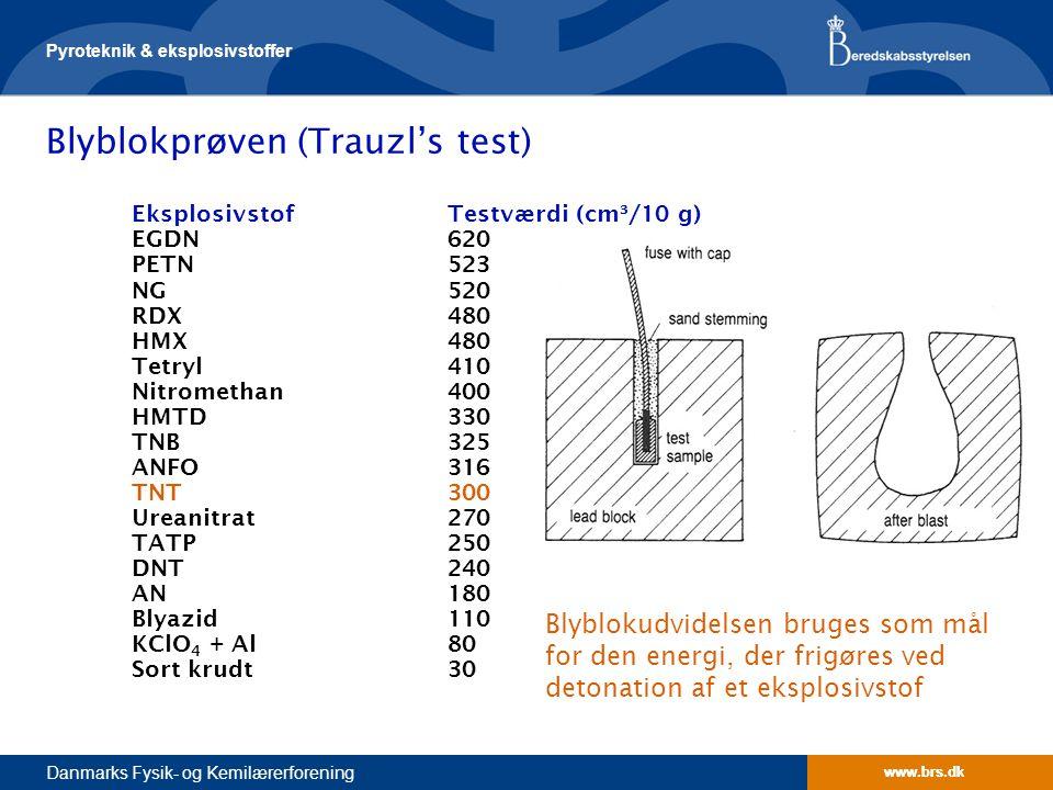 Blyblokprøven (Trauzl's test)