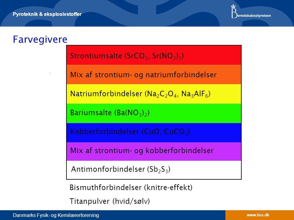 Farvegivere Strontiumsalte (SrCO3, Sr(NO3)2)