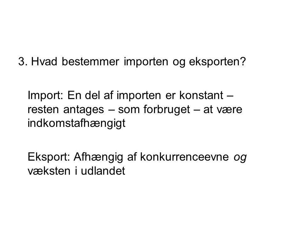 3. Hvad bestemmer importen og eksporten