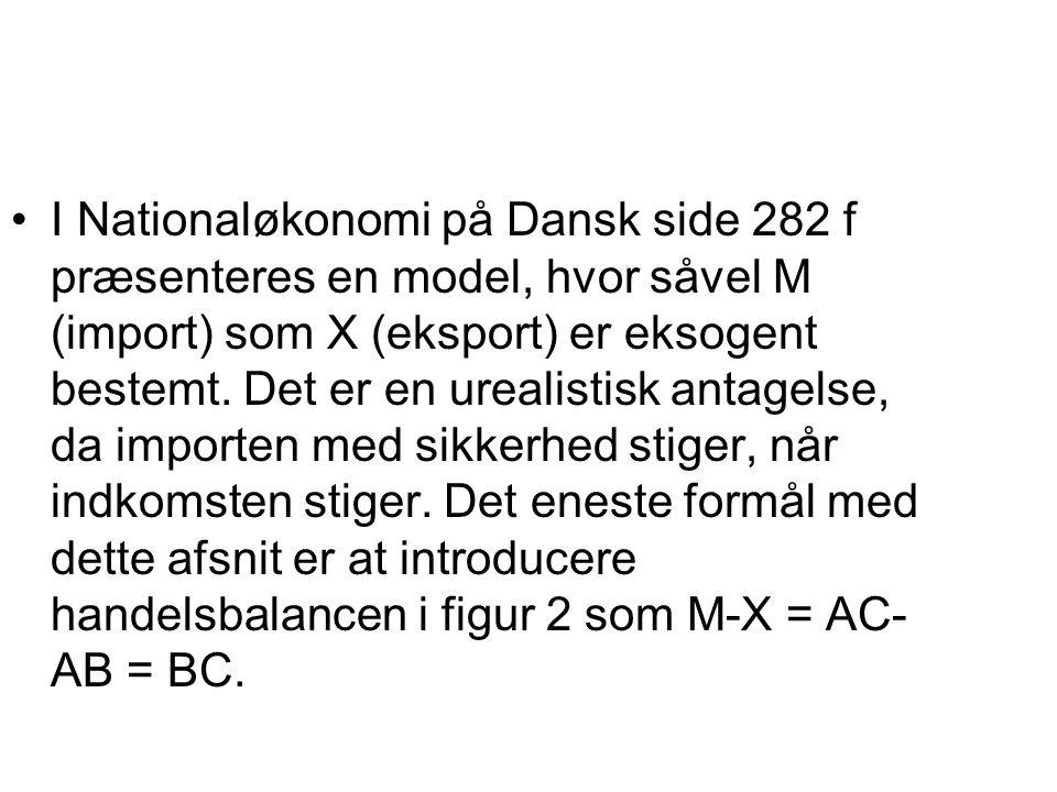 I Nationaløkonomi på Dansk side 282 f præsenteres en model, hvor såvel M (import) som X (eksport) er eksogent bestemt.
