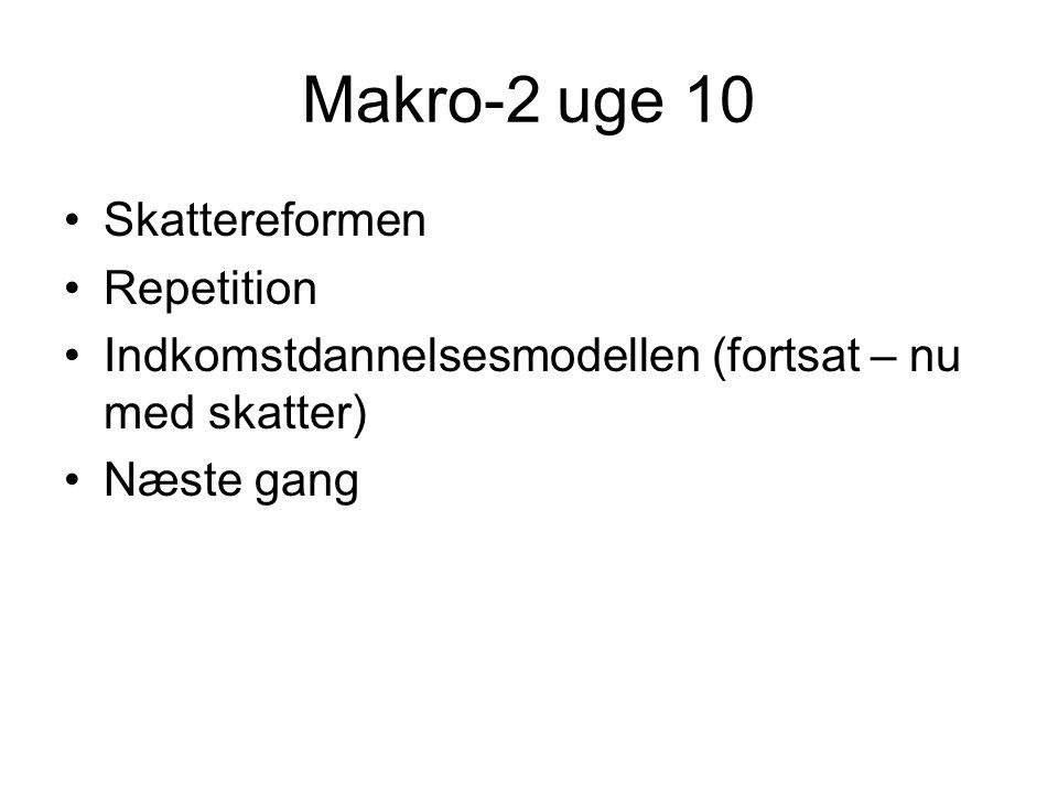 Makro-2 uge 10 Skattereformen Repetition