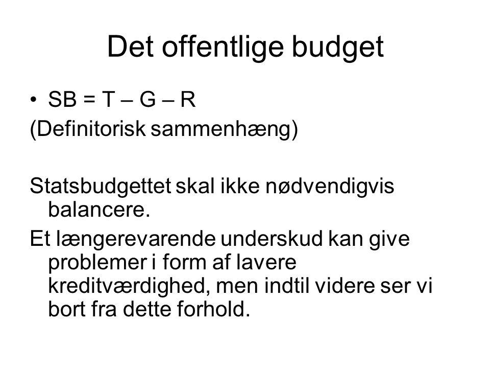 Det offentlige budget SB = T – G – R (Definitorisk sammenhæng)