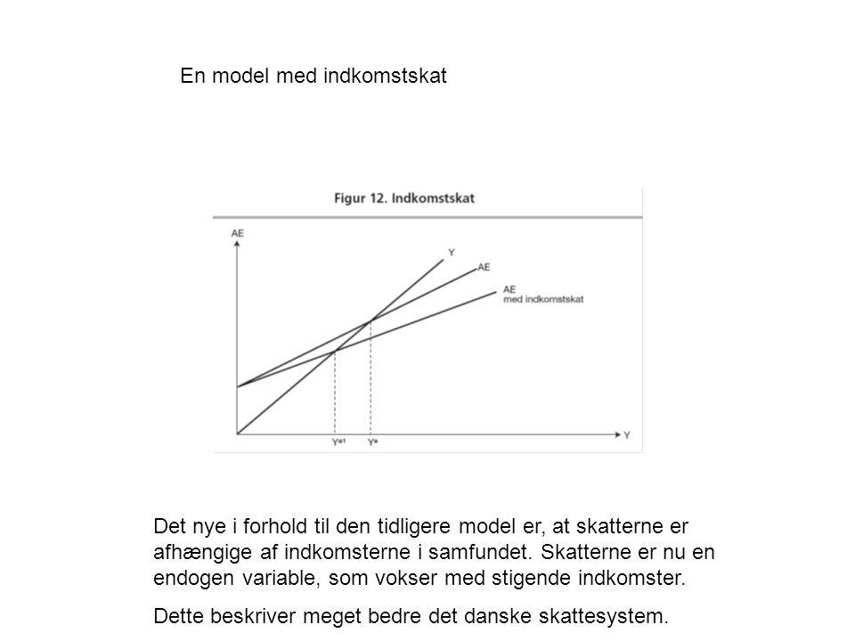 En model med indkomstskat