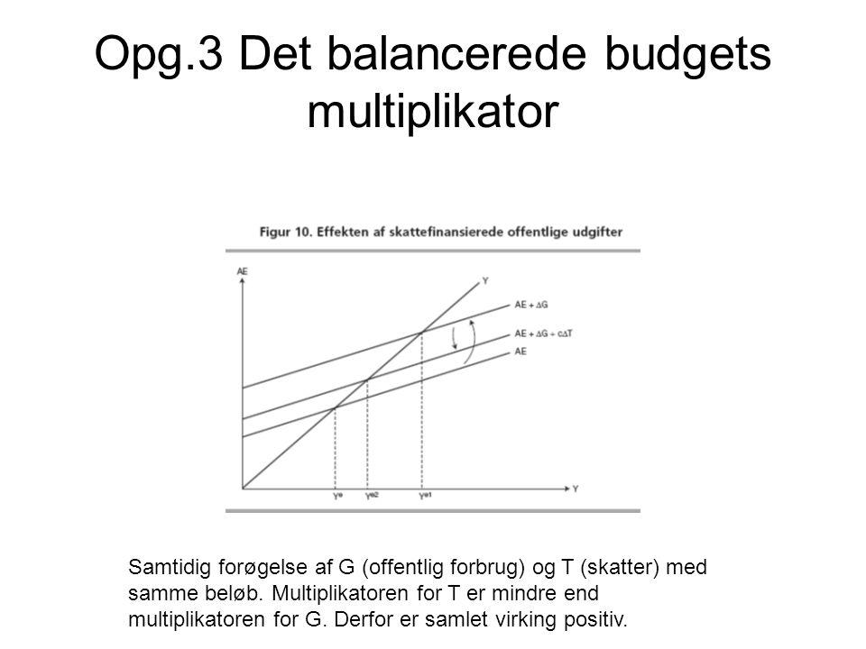 Opg.3 Det balancerede budgets multiplikator