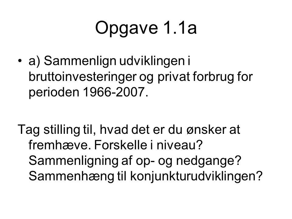 Opgave 1.1a a) Sammenlign udviklingen i bruttoinvesteringer og privat forbrug for perioden 1966-2007.