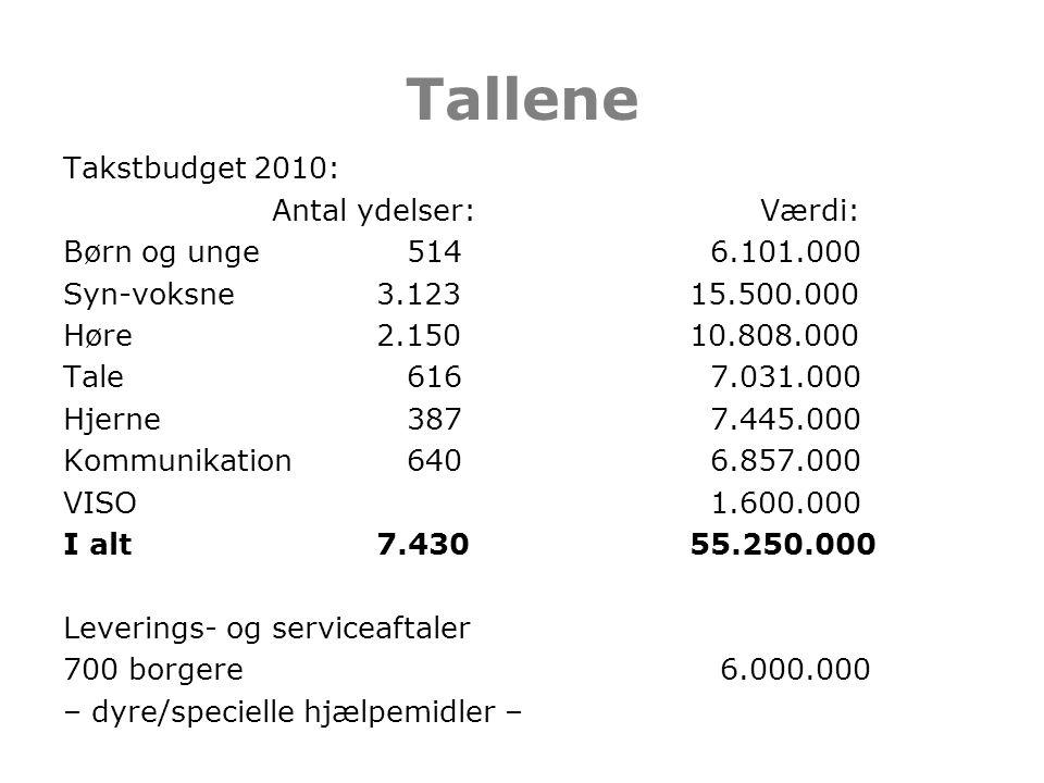 Tallene Takstbudget 2010: Antal ydelser: Værdi: