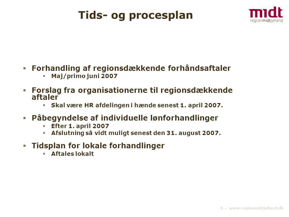 Tids- og procesplan Forhandling af regionsdækkende forhåndsaftaler