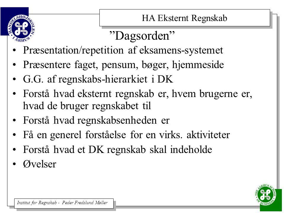 Dagsorden Præsentation/repetition af eksamens-systemet