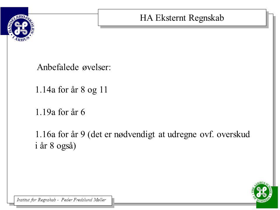 Anbefalede øvelser: 1.14a for år 8 og 11. 1.19a for år 6. 1.16a for år 9 (det er nødvendigt at udregne ovf. overskud.
