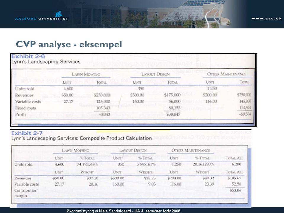 CVP analyse - eksempel Indsæt Exhibit 2-6 plus 2-7