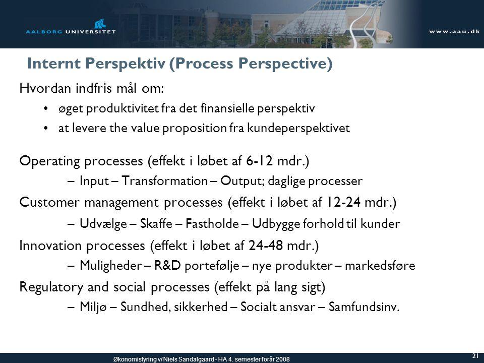 Internt Perspektiv (Process Perspective)