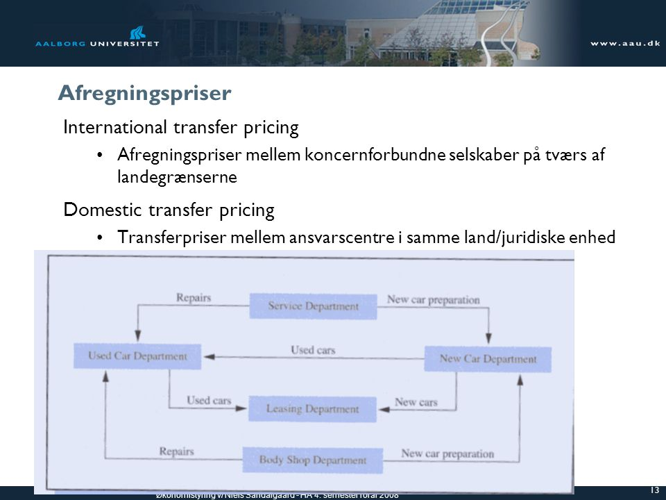 Afregningspriser International transfer pricing