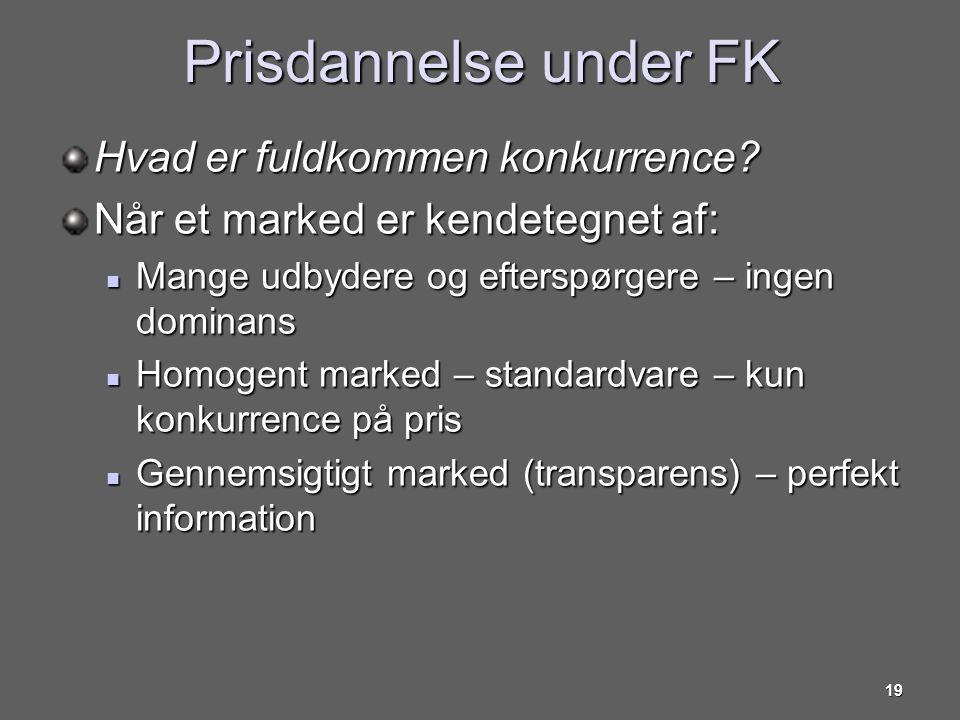 Prisdannelse under FK Hvad er fuldkommen konkurrence