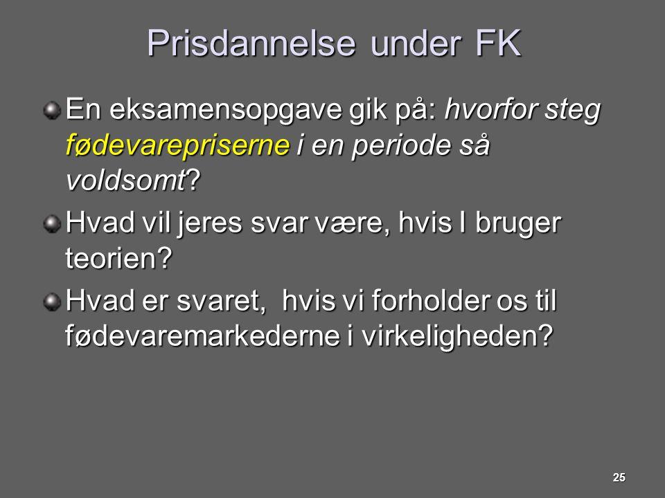 Prisdannelse under FK En eksamensopgave gik på: hvorfor steg fødevarepriserne i en periode så voldsomt