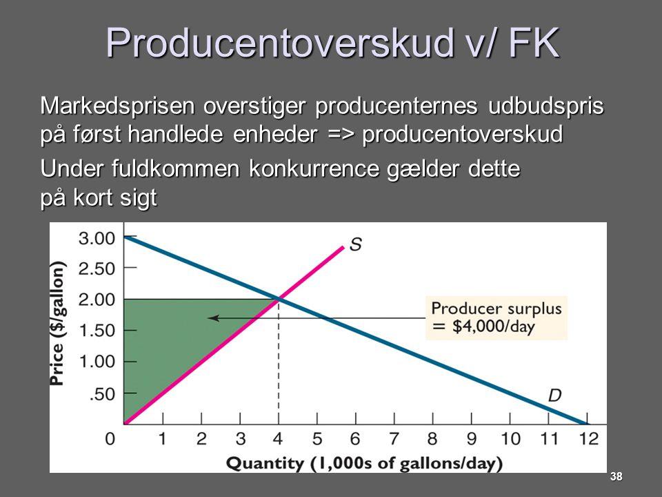 Producentoverskud v/ FK