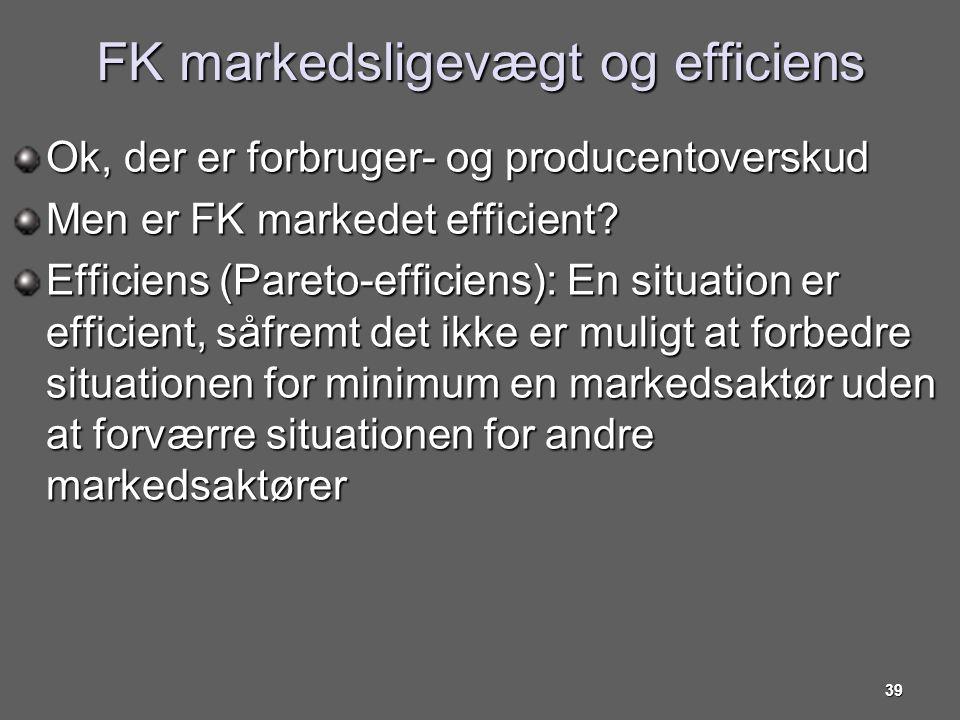 FK markedsligevægt og efficiens