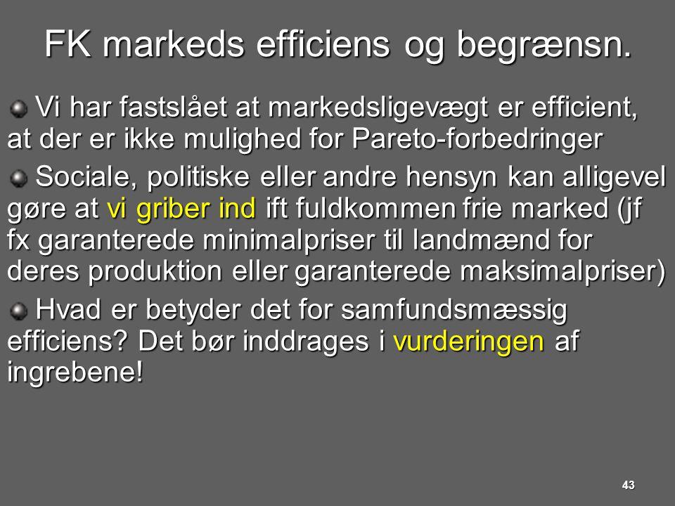 FK markeds efficiens og begrænsn.
