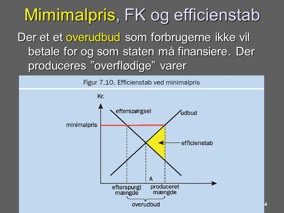 Mimimalpris, FK og efficienstab