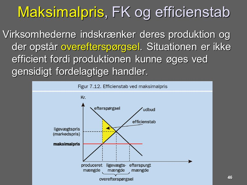 Maksimalpris, FK og efficienstab