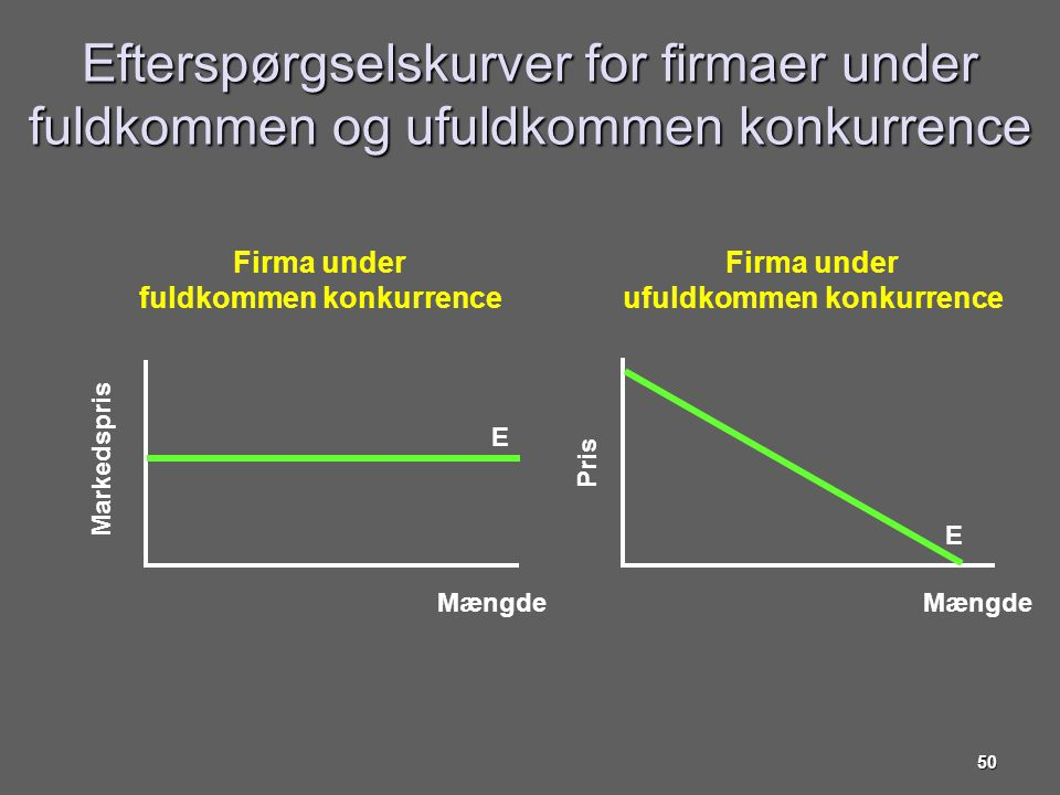 Firma under fuldkommen konkurrence Firma under ufuldkommen konkurrence