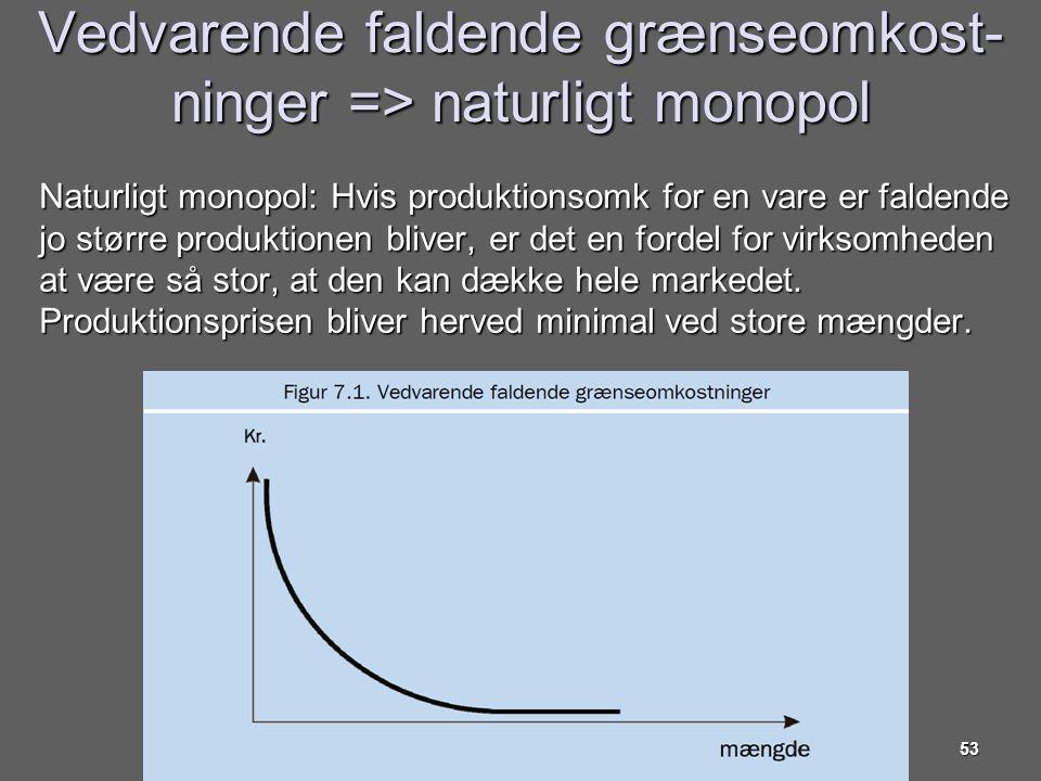 Vedvarende faldende grænseomkost-ninger => naturligt monopol